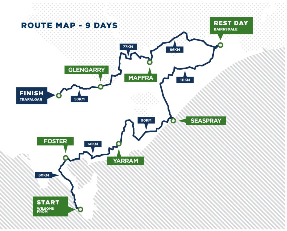 مسار جولة ركوب الدراجات العظمي بولاية فكتوريا